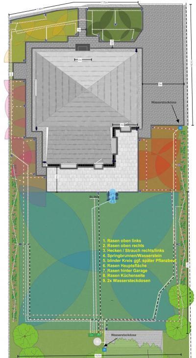 Bewässerungsanlage Planen einbau ihrer bewässerungsanlage bis zur bewässerungsplanung